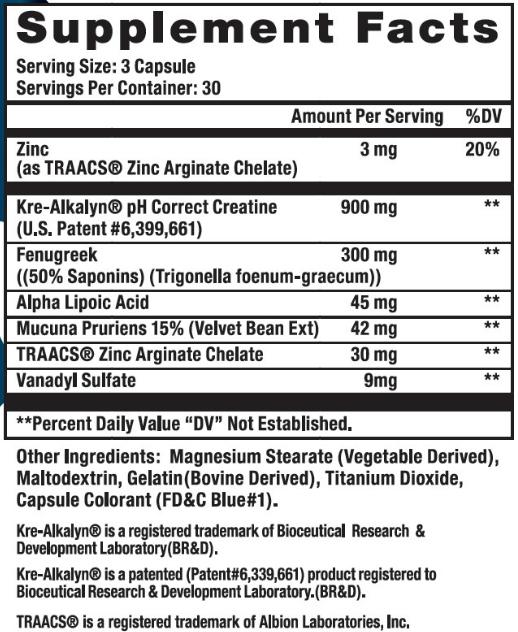 Hyper Gain Supplement Facts